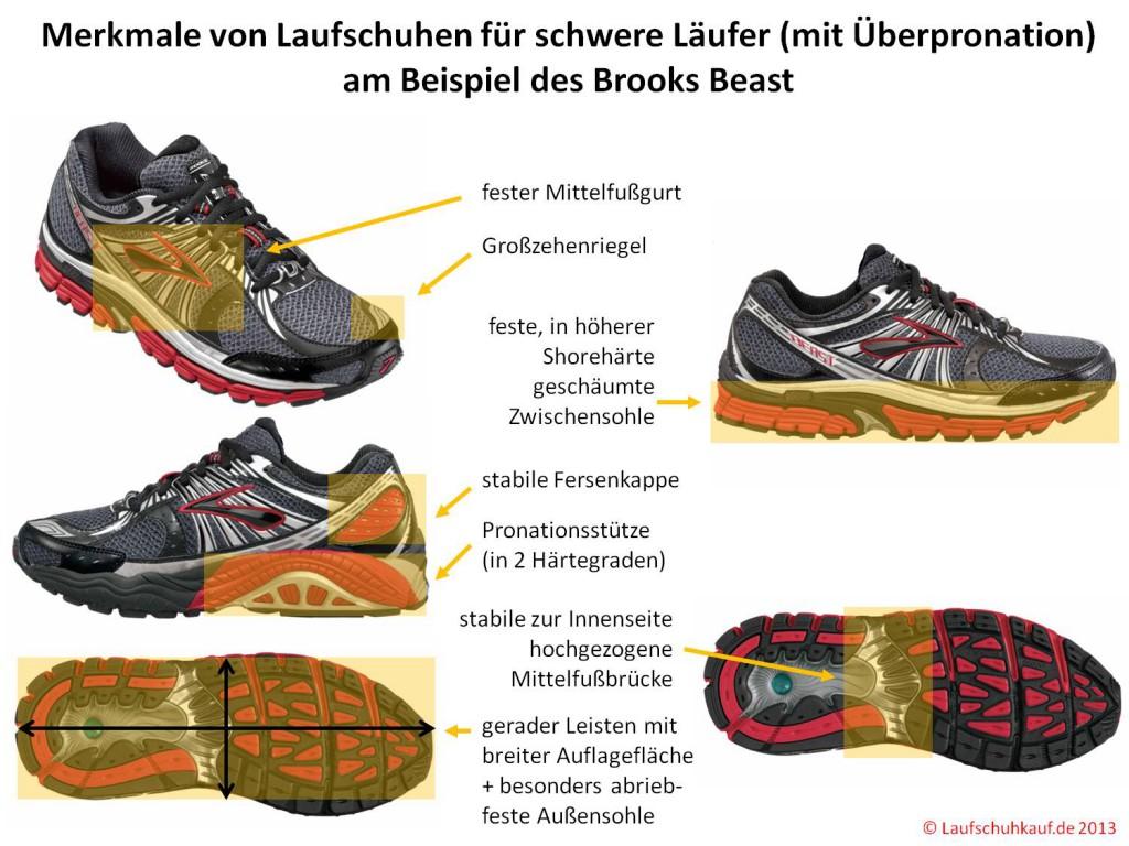 Merkmale von Laufschuhen für schwere Läufer (c) Laufschuhkauf.de