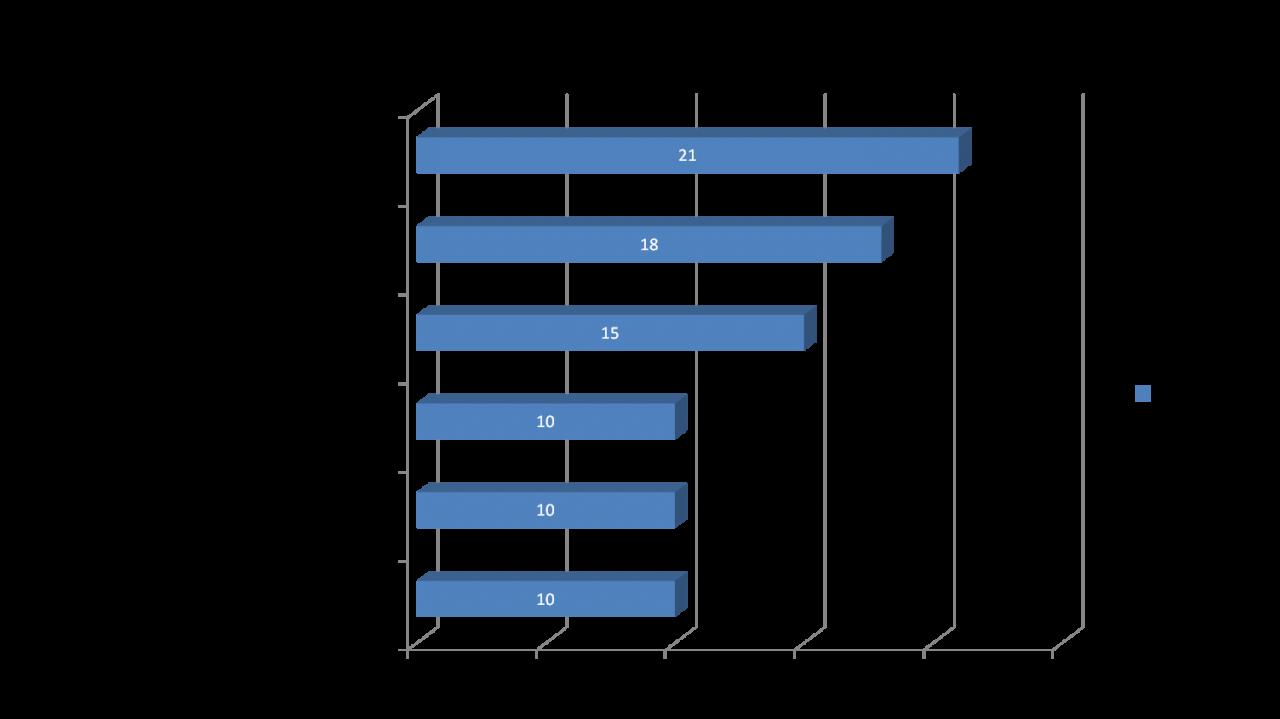 Top Five Neutrallaufschuhe 2014  (c) Laufschuhkauf.de