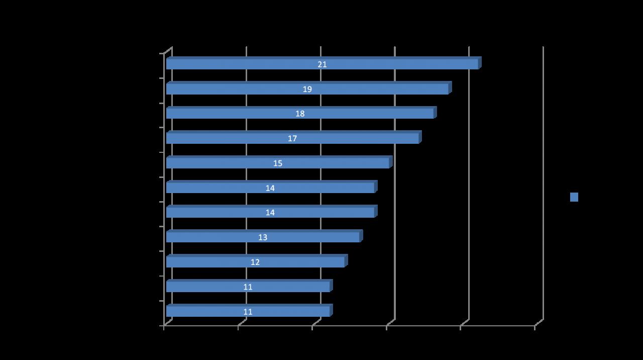Top Ten 2014  (c) Laufschuhkauf.de